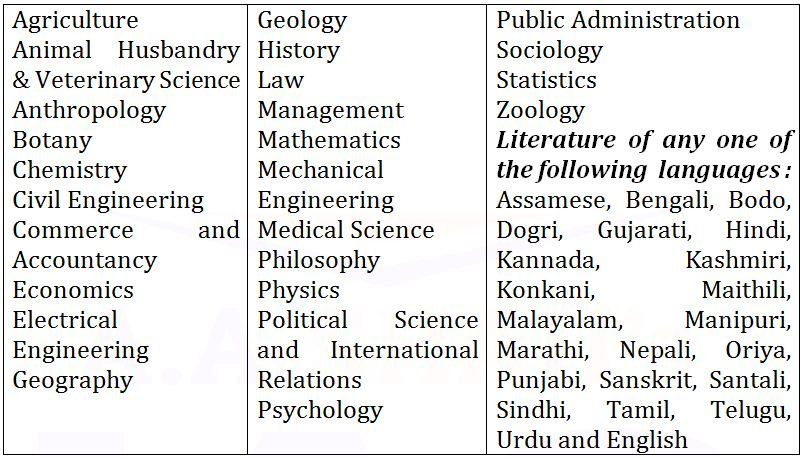 IAS Preparation for Undergraduate