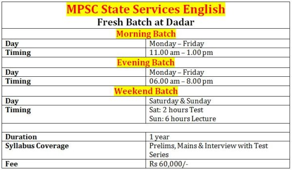 MPSC English Fresh Batch at Dadar