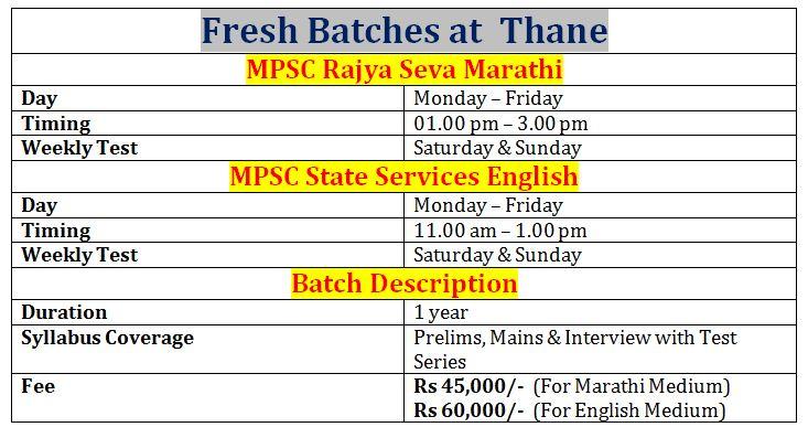 MPSC Marathi English Fresh Batch at Thane