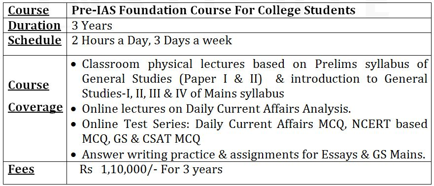 UPSC CSE Fresh Batches for Undergraduates at Thane & Dadar