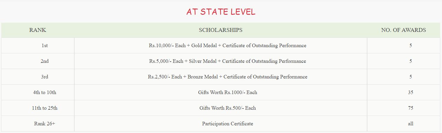 MPSP Scholarship